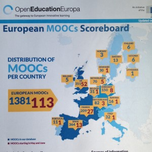 The advance of allied forces, sorry MOOCs across Europe.