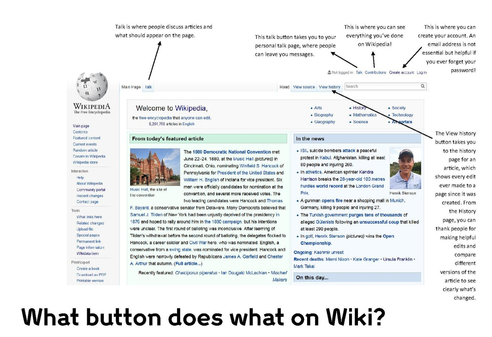 Why should you edit Wikipedia? | Wikipedia Games