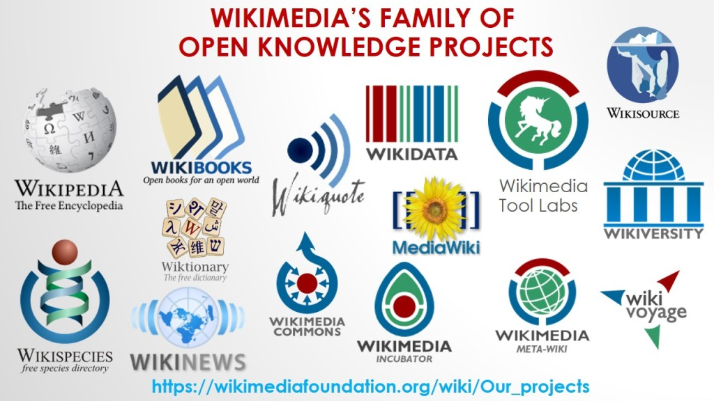 Wikimedia UK's diverse range projects