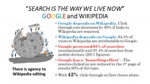 Information Literacy – Wikimedian in Residence