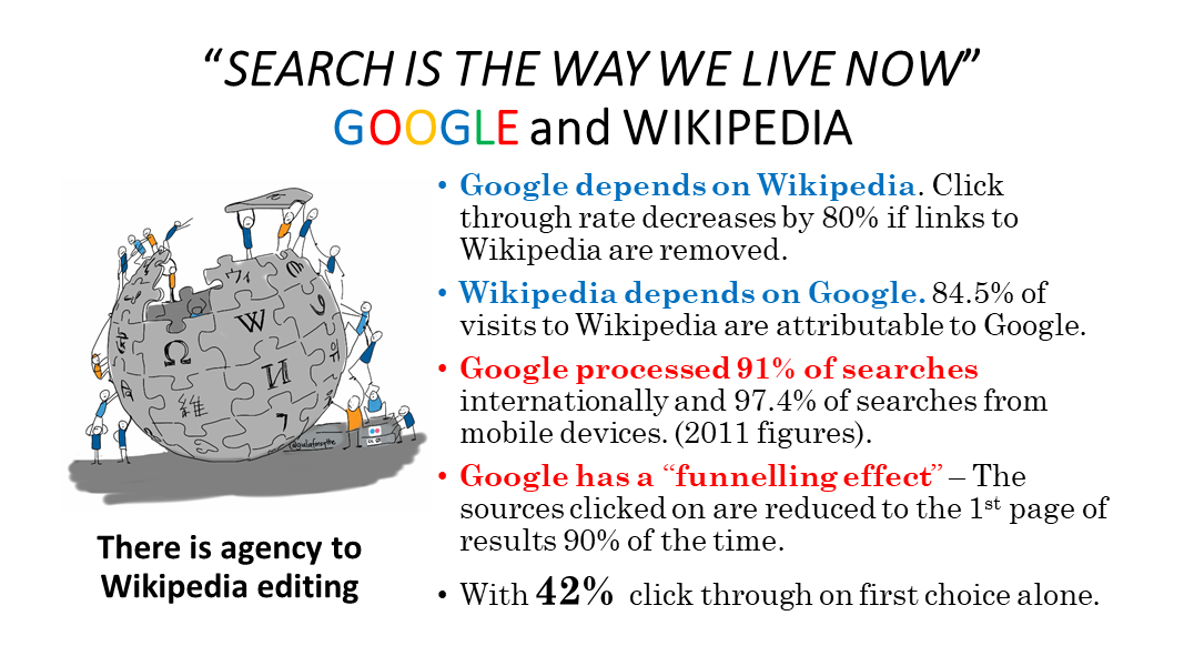 Wikipedia wikimedian in residence google and wikipedia have a symbiotic relationship where they depend on one another google is the 1 search engine and wikipedia is the go to information stopboris Images